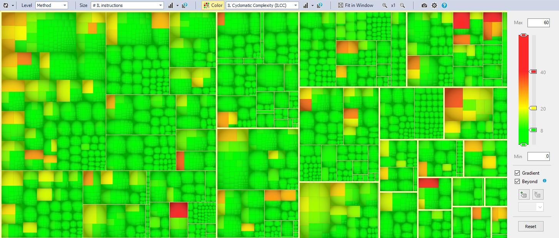 ndepend-heatmap