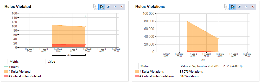ndepend-less-violations